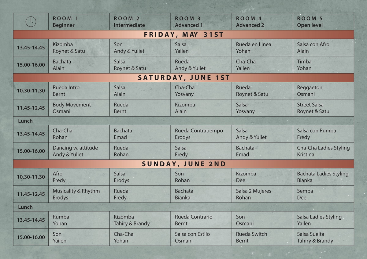 Salsa Weekend 2019 Worshop Plan